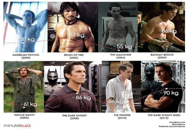 Christian-Bale-transformation